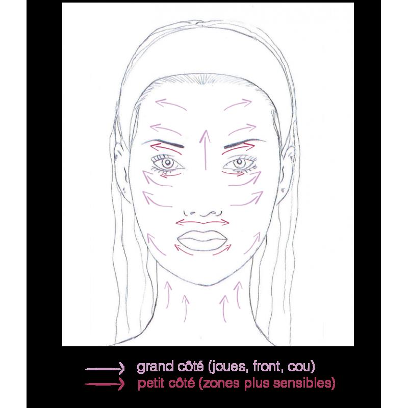 Regenerating Face treatment - Nuage d'Eau
